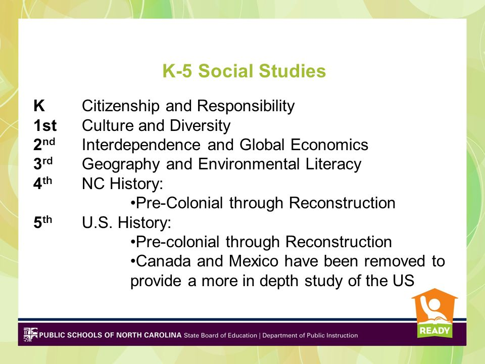 K-5 Social Studies K Citizenship and Responsibility