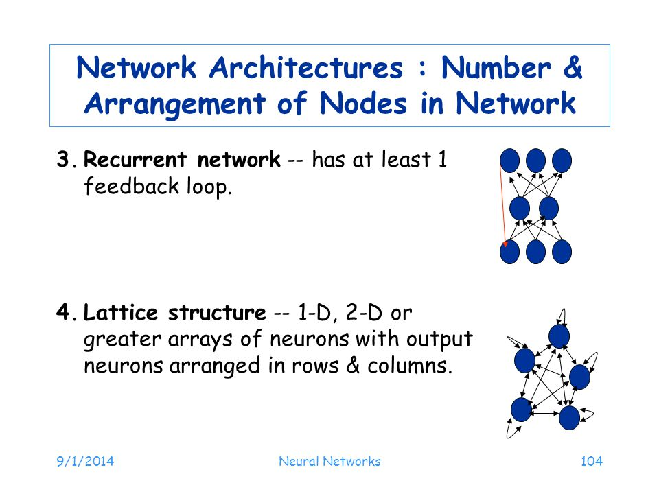 Network Architectures : Number & Arrangement of Nodes in Network