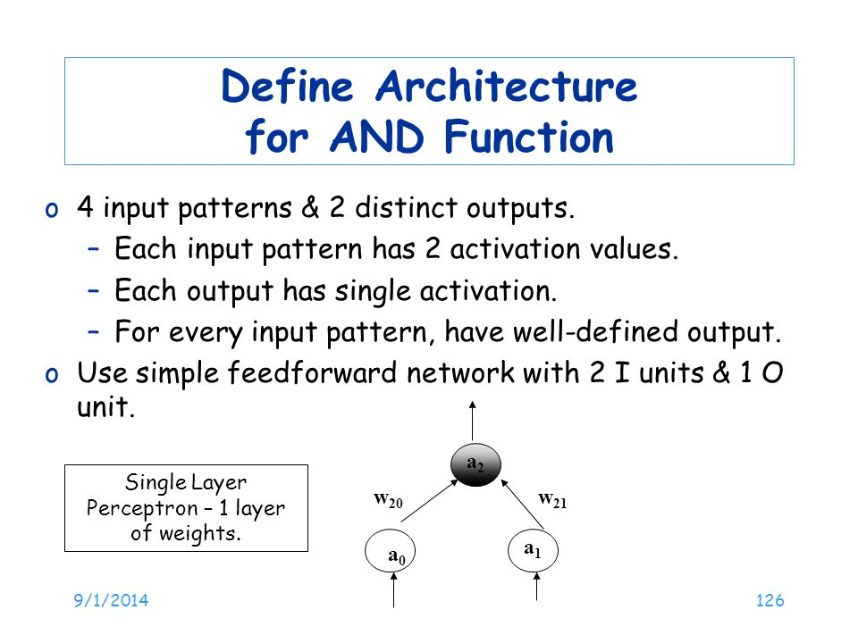 Define Architecture for AND Function