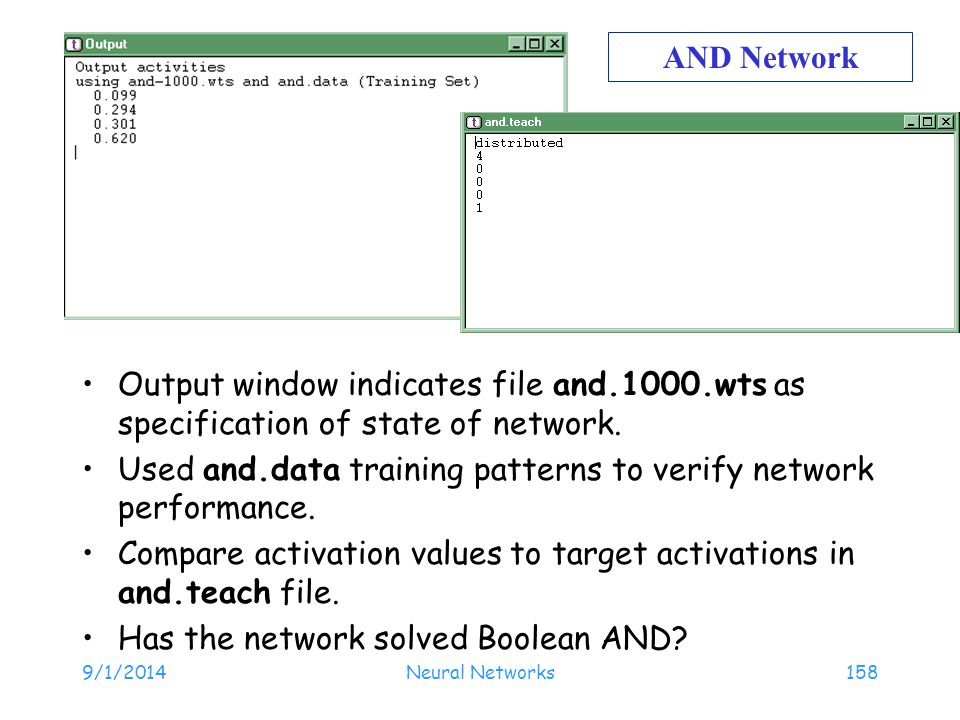 Used and.data training patterns to verify network performance.