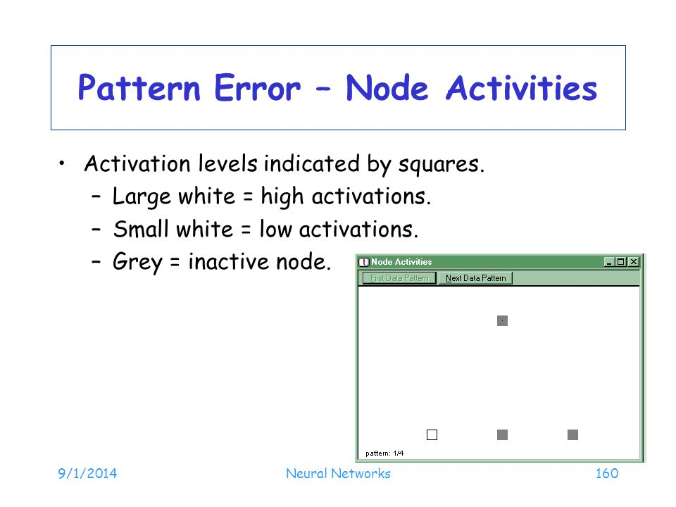Pattern Error – Node Activities