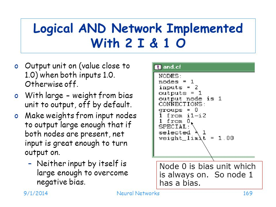 Logical AND Network Implemented With 2 I & 1 O