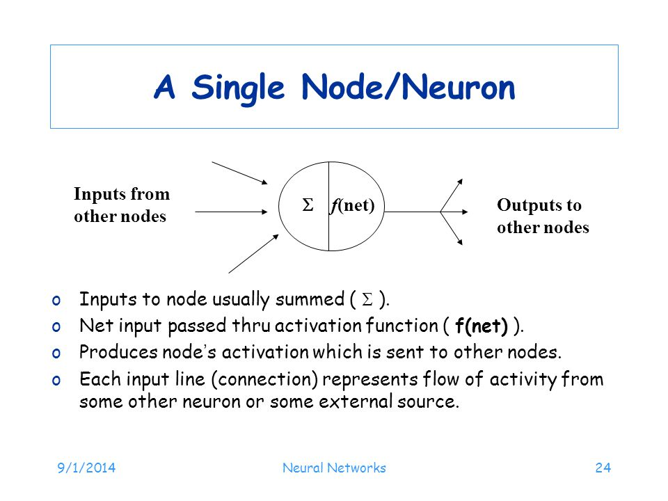 A Single Node/Neuron  f(net) Inputs from other nodes