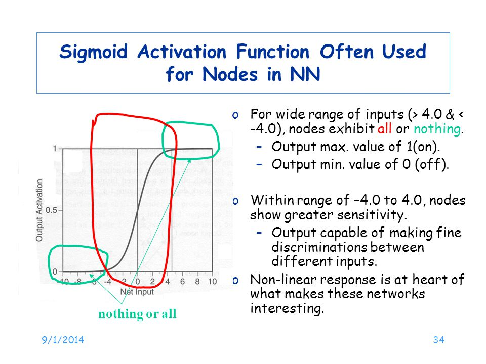 Sigmoid Activation Function Often Used for Nodes in NN