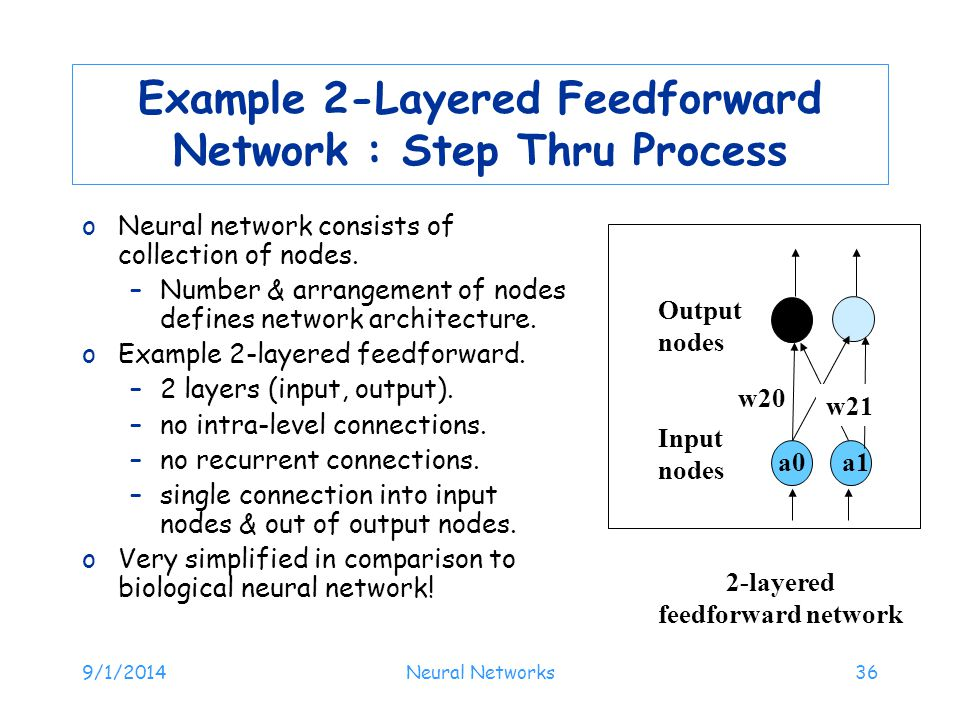 Example 2-Layered Feedforward Network : Step Thru Process