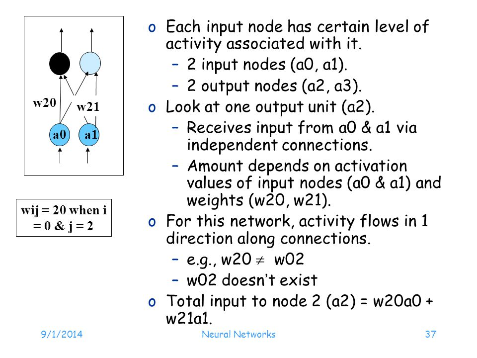 Each input node has certain level of activity associated with it.