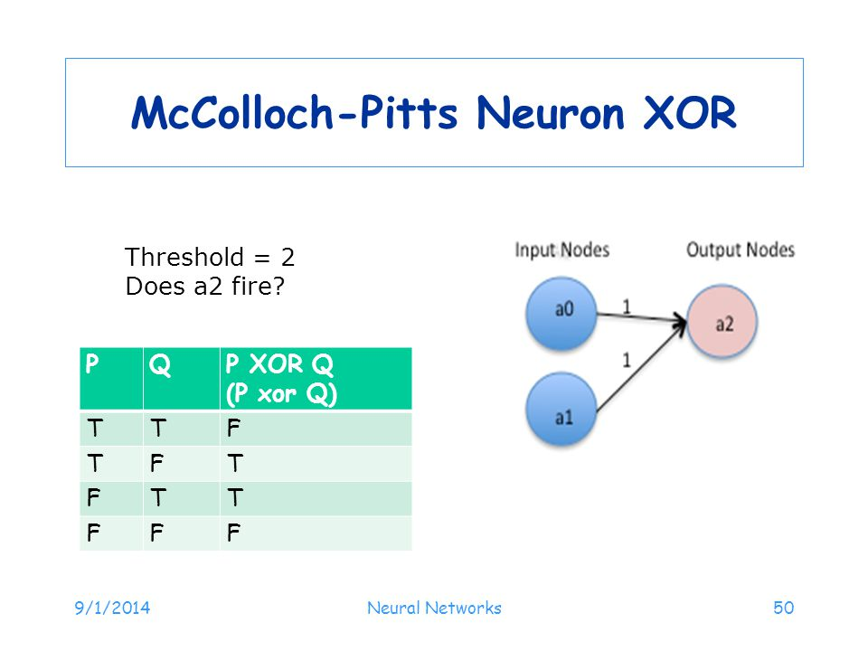 McColloch-Pitts Neuron XOR