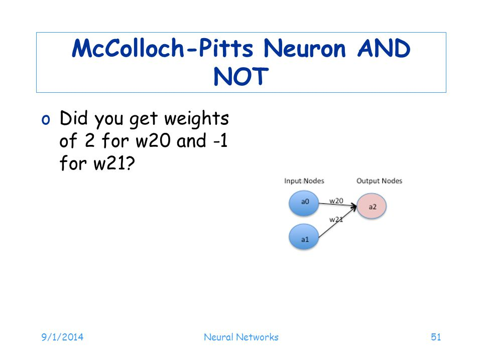 McColloch-Pitts Neuron AND NOT