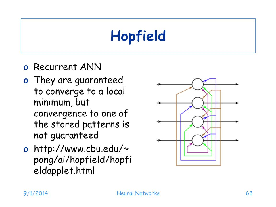 Hopfield Recurrent ANN