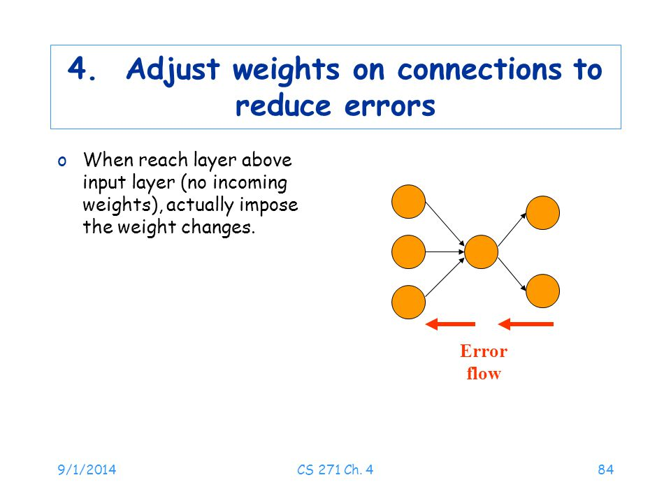 4. Adjust weights on connections to reduce errors