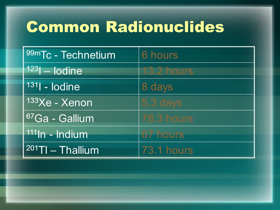 Common Radionuclides 99mTc - Technetium 6 hours 123I – Iodine