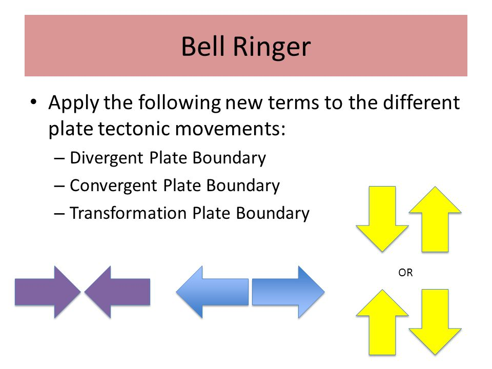 Bell Ringer Apply the following new terms to the different plate tectonic movements: Divergent Plate Boundary.
