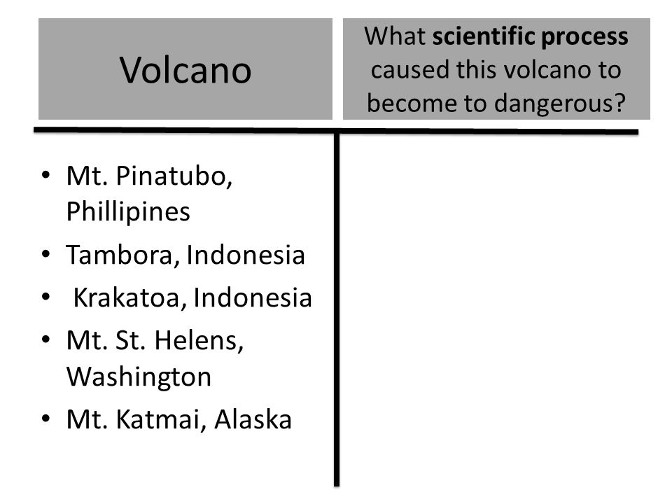 What scientific process caused this volcano to become to dangerous