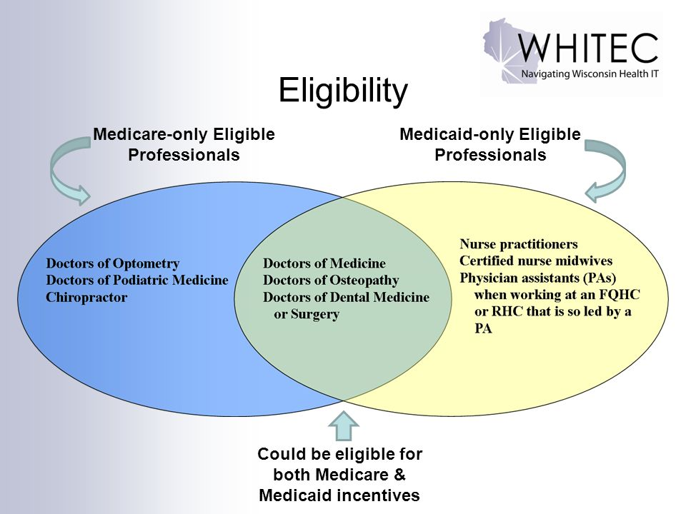 Eligibility Medicare-only Eligible Professionals
