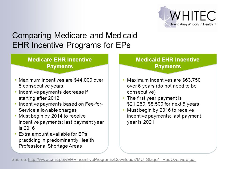Comparing Medicare and Medicaid EHR Incentive Programs for EPs