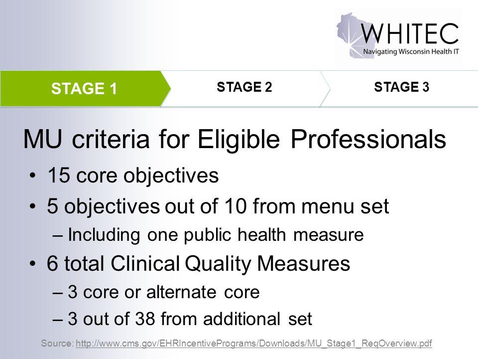 MU criteria for Eligible Professionals
