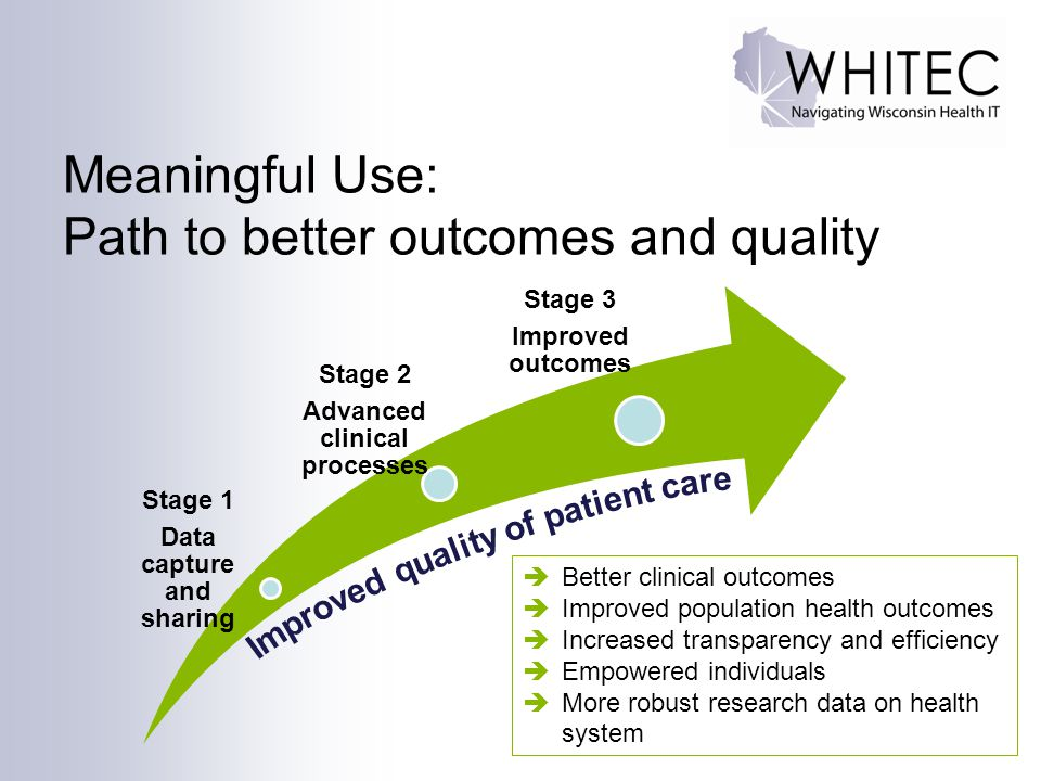 Meaningful Use: Path to better outcomes and quality