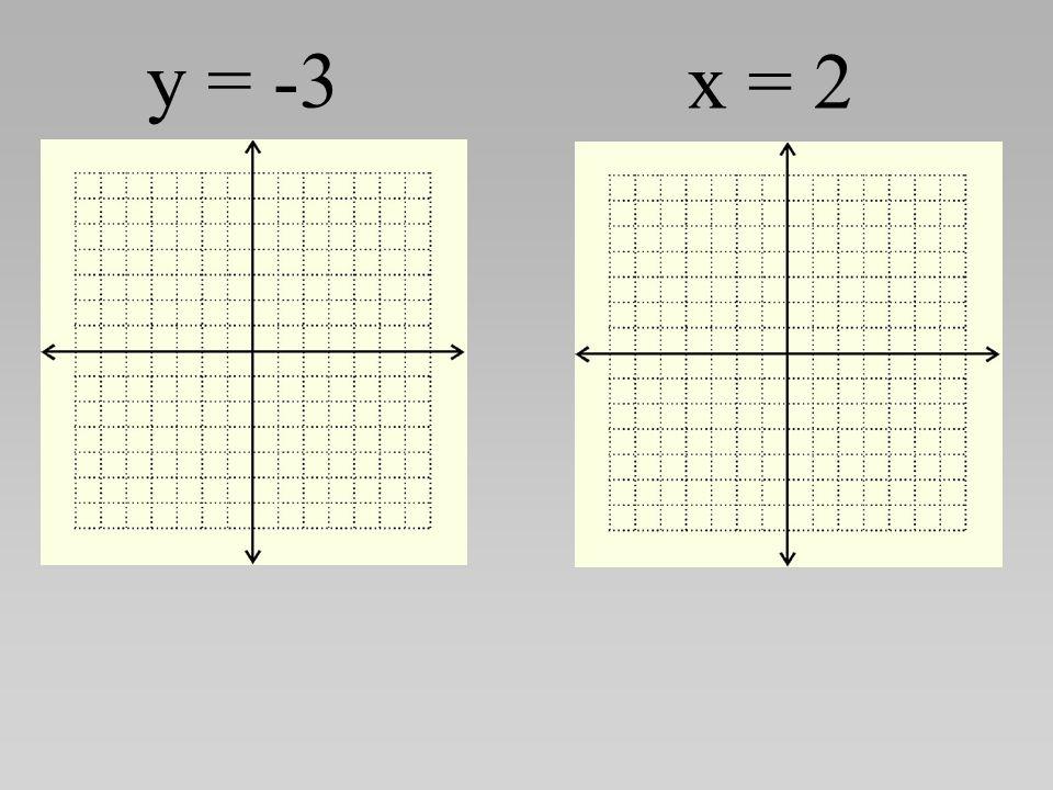 y = -3 x = 2