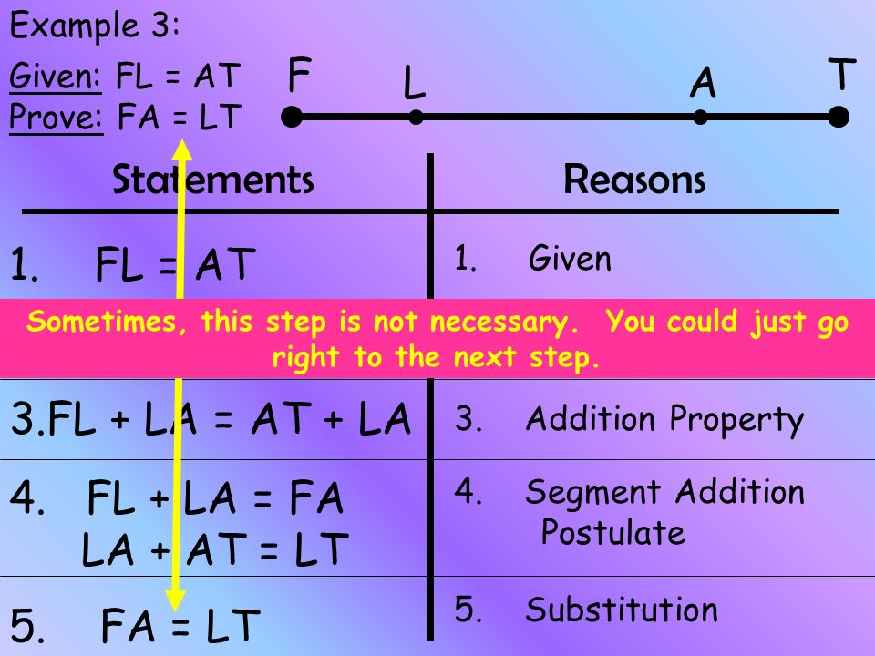 F T L A Statements Reasons FL = AT LA = LA FL + LA = AT + LA
