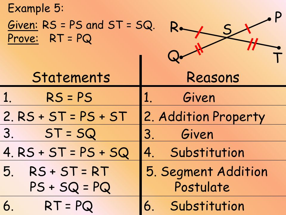 P R S Q T Statements Reasons 1. RS = PS 1. Given 2. RS + ST = PS + ST