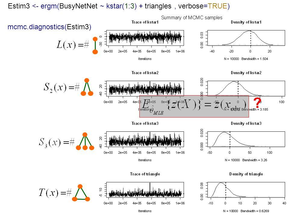 Estim3 <- ergm(BusyNetNet ~ kstar(1:3) + triangles , verbose=TRUE)