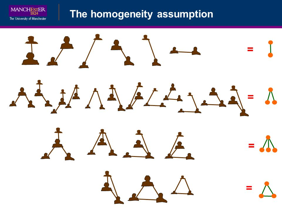 The homogeneity assumption