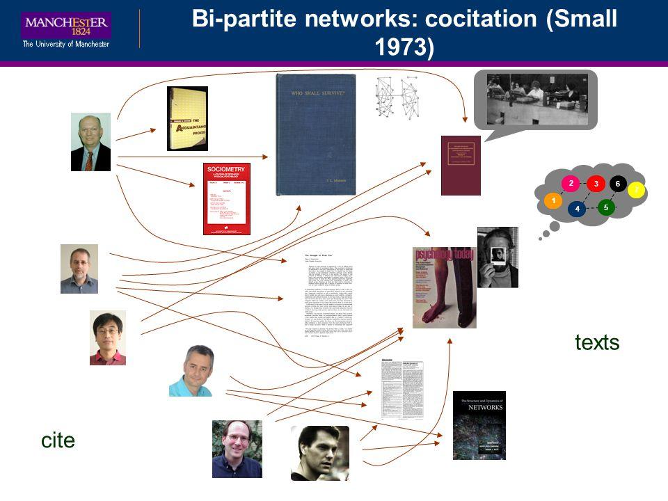 Bi-partite networks: cocitation (Small 1973)
