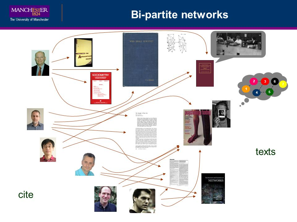 Bi-partite networks texts cite