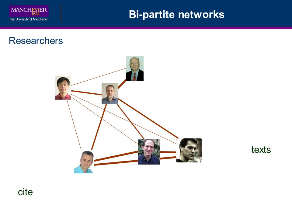 Bi-partite networks Researchers texts cite