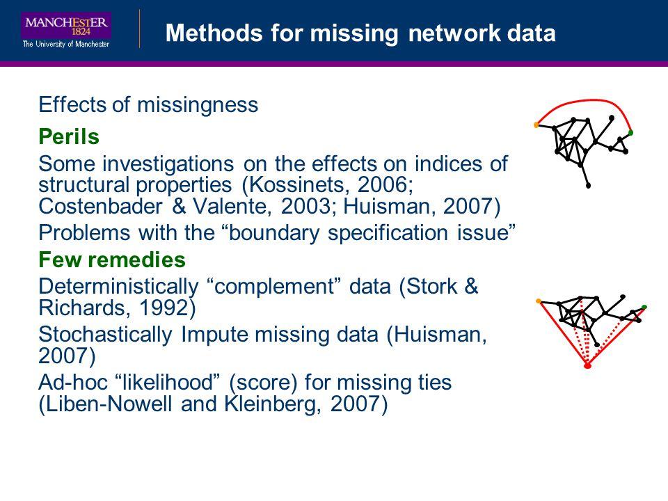 Methods for missing network data
