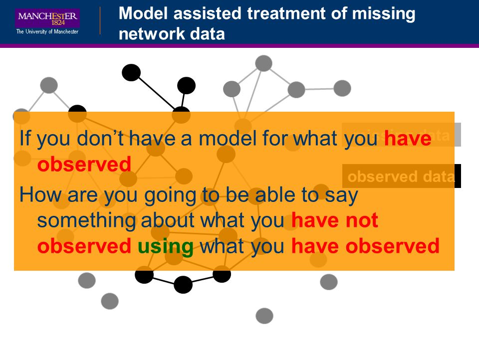 If you don't have a model for what you have observed