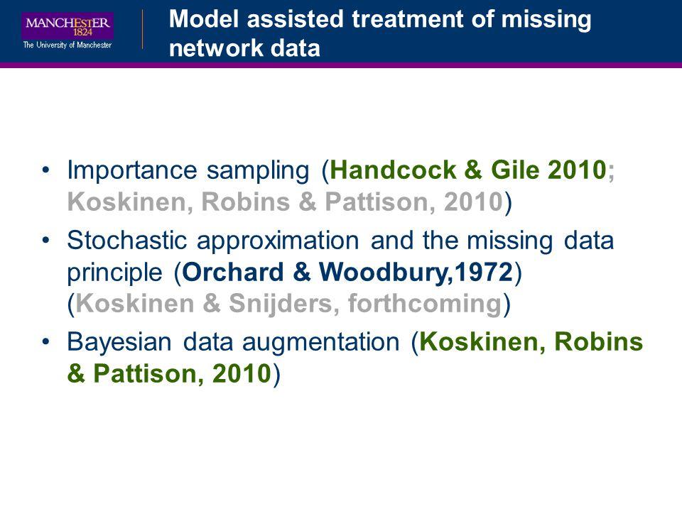 Bayesian data augmentation (Koskinen, Robins & Pattison, 2010)