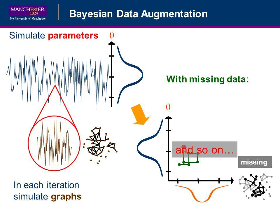and so on… Bayesian Data Augmentation Bayesian Data Augmentation