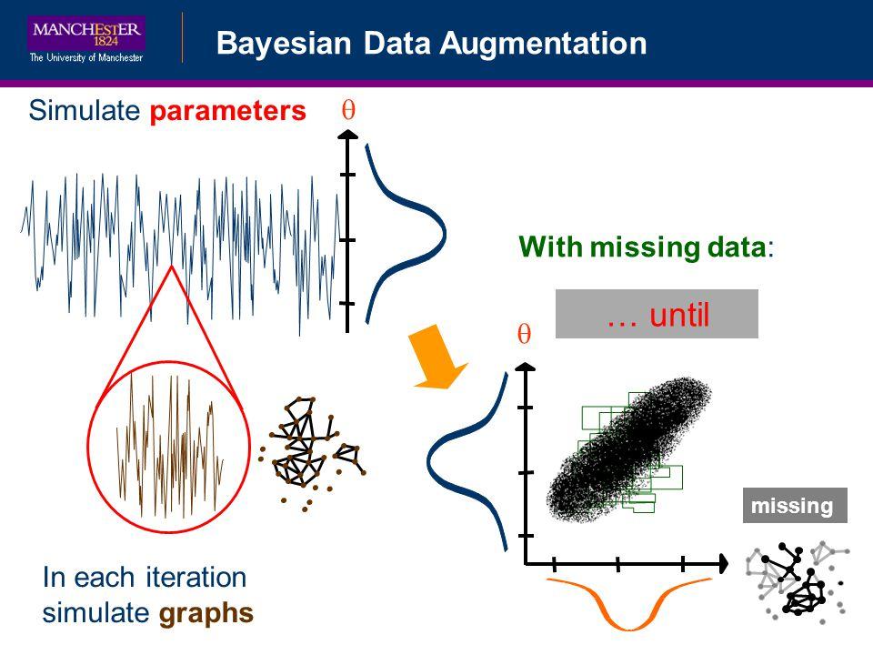 … until Bayesian Data Augmentation Bayesian Data Augmentation