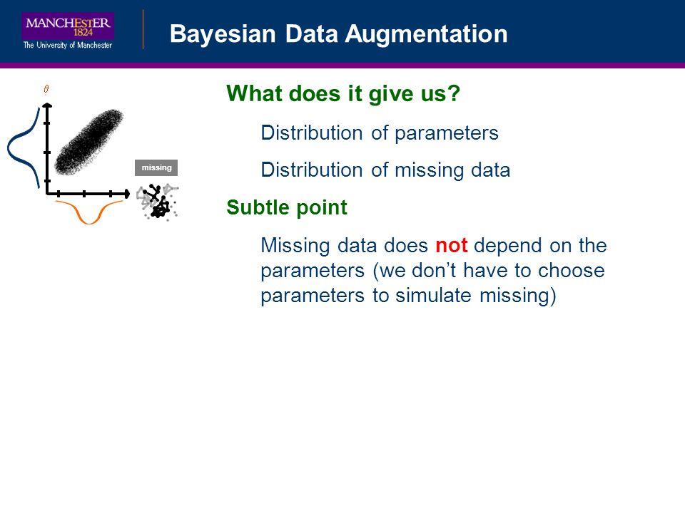 Bayesian Data Augmentation Bayesian Data Augmentation