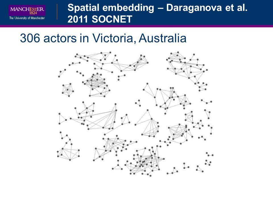 306 actors in Victoria, Australia