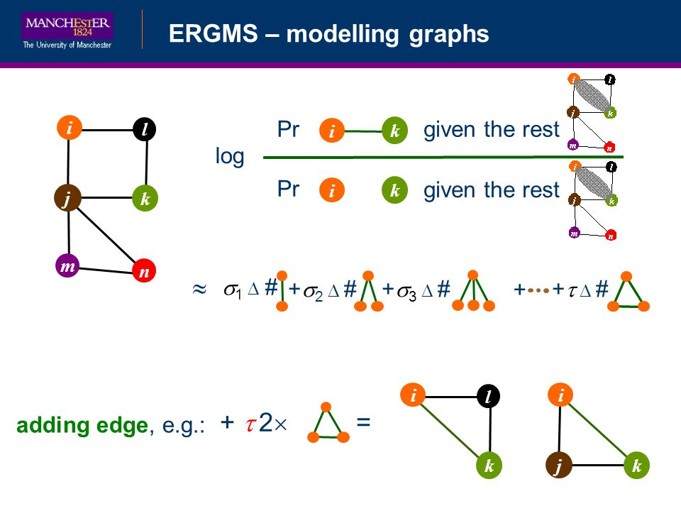  +  2 = ERGMS – modelling graphs Pr given the rest log Pr