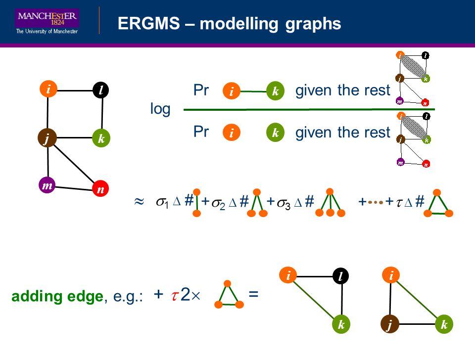  +  2 = ERGMS – modelling graphs Pr given the rest log Pr