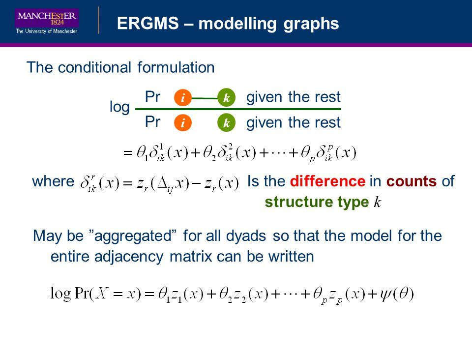 ERGMS – modelling graphs