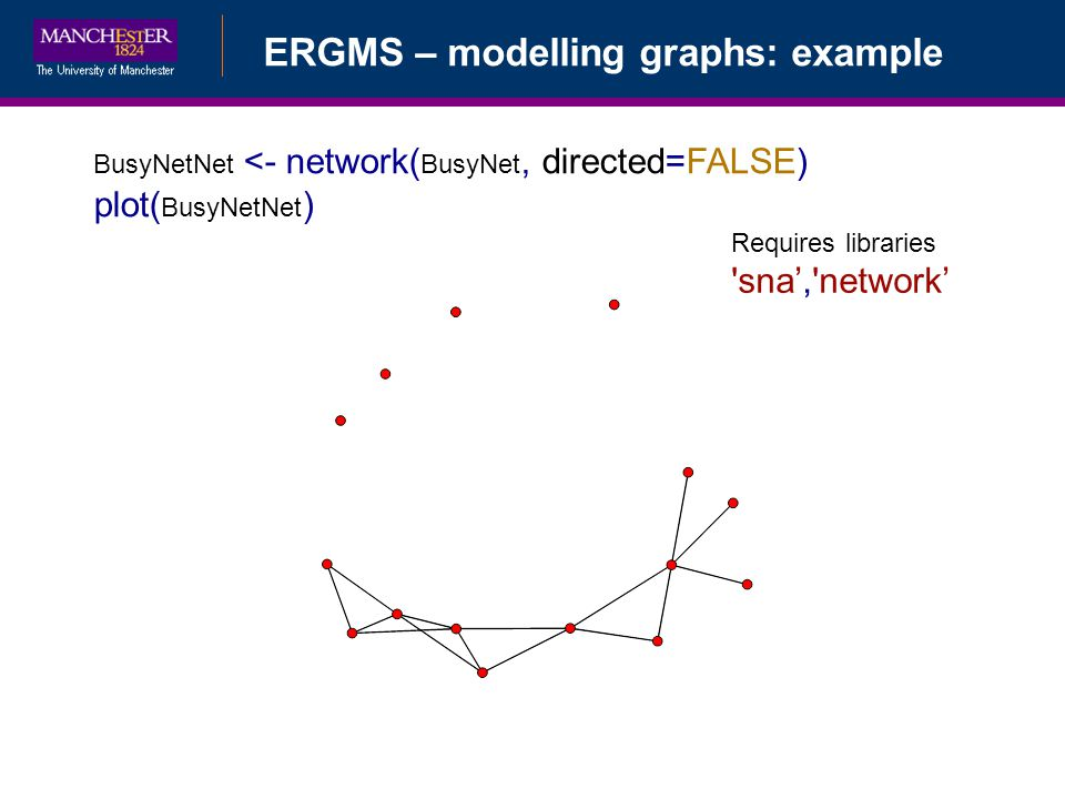ERGMS – modelling graphs: example
