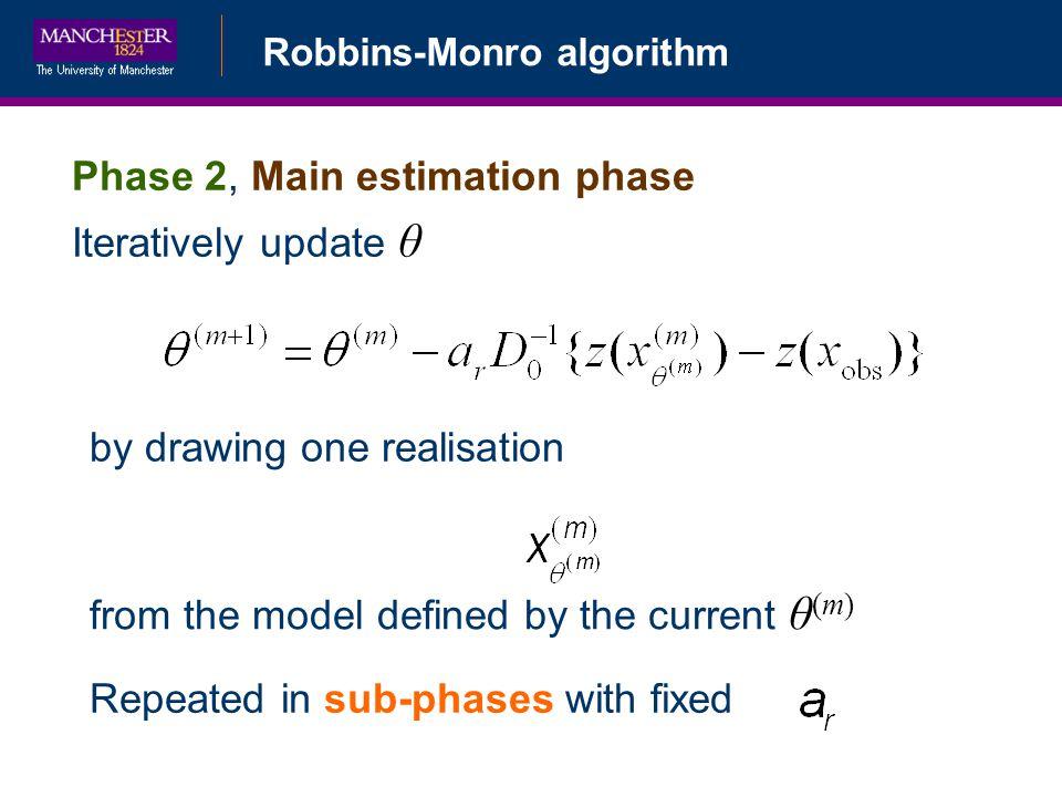 Phase 2, Main estimation phase Iteratively update θ