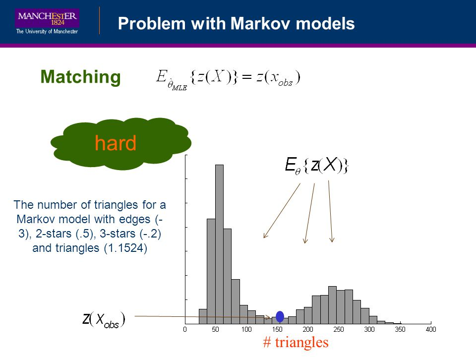 hard Matching Problem with Markov models # triangles