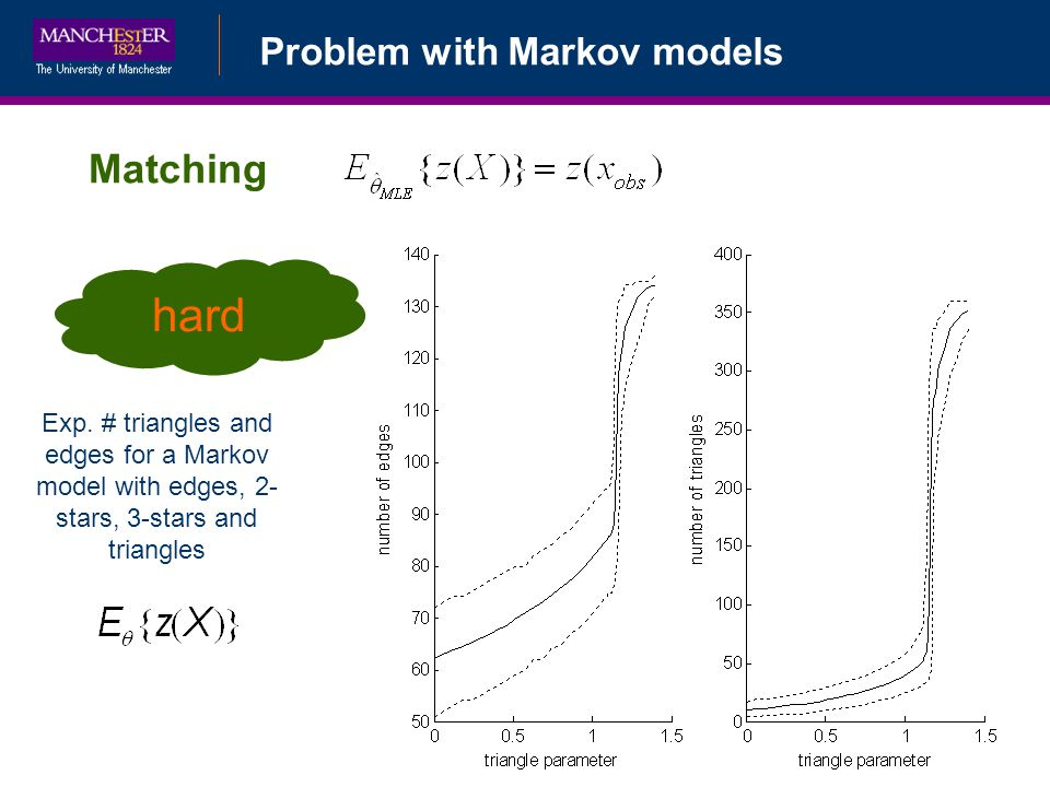 hard Matching Problem with Markov models
