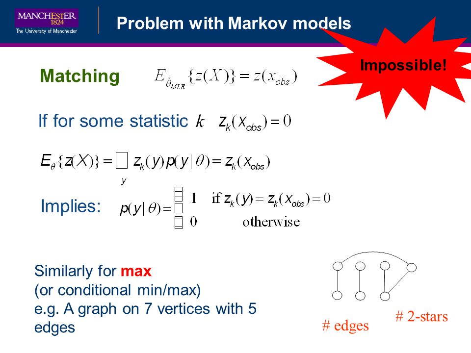 Matching If for some statistic k Implies: Problem with Markov models