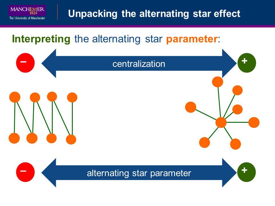 alternating star parameter