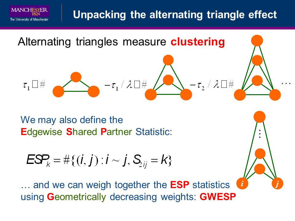Alternating triangles measure clustering