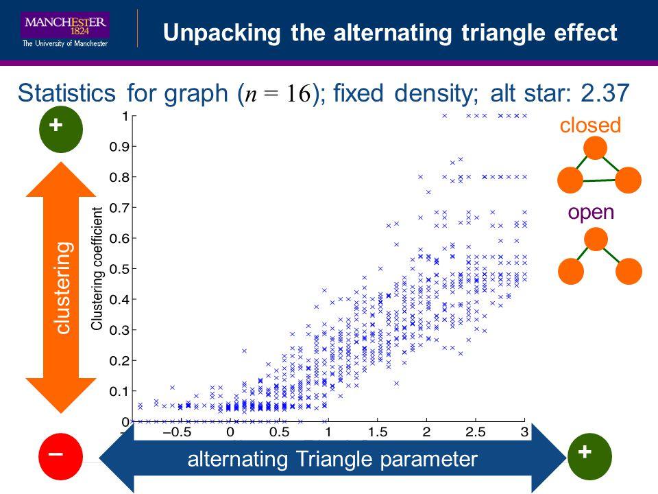 alternating Triangle parameter