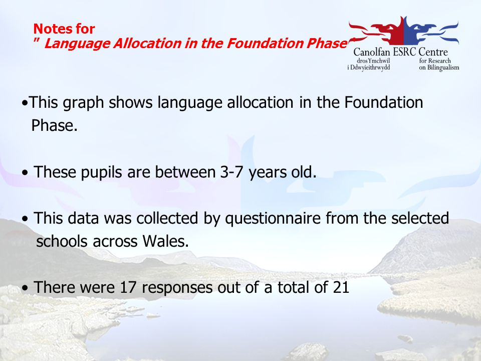 Notes for Language Allocation in the Foundation Phase '