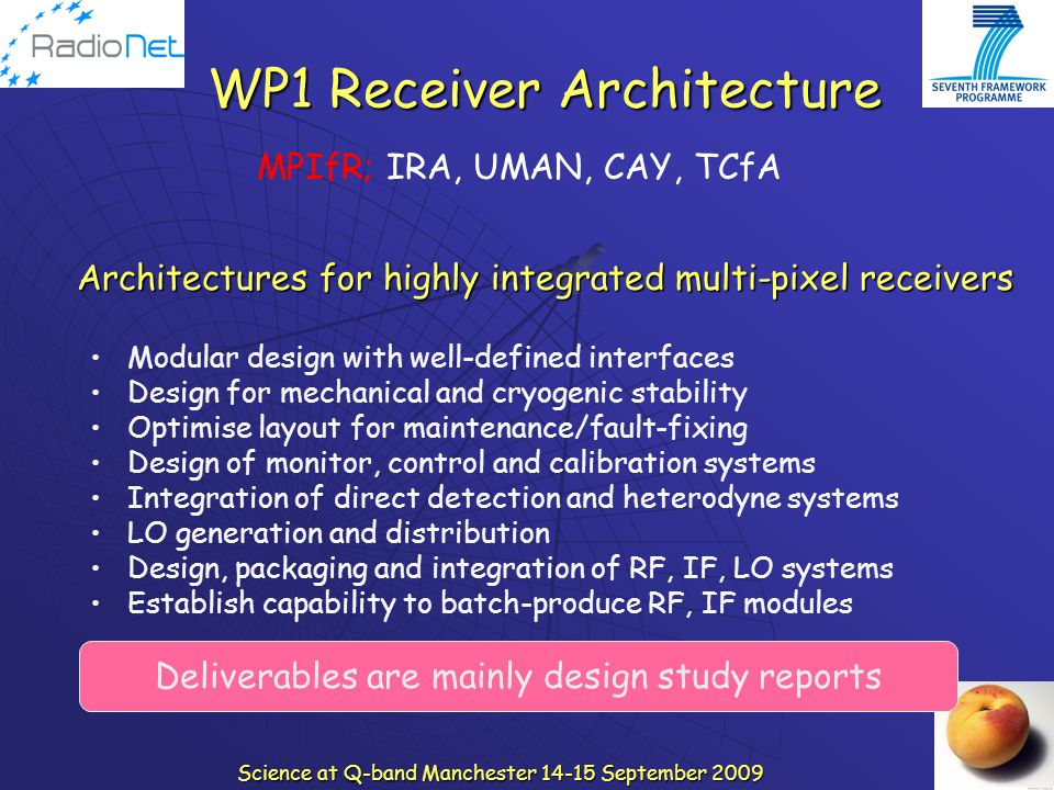 WP1 Receiver Architecture
