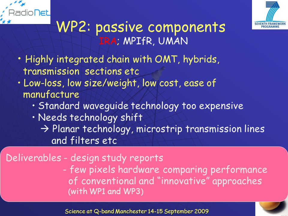 WP2: passive components